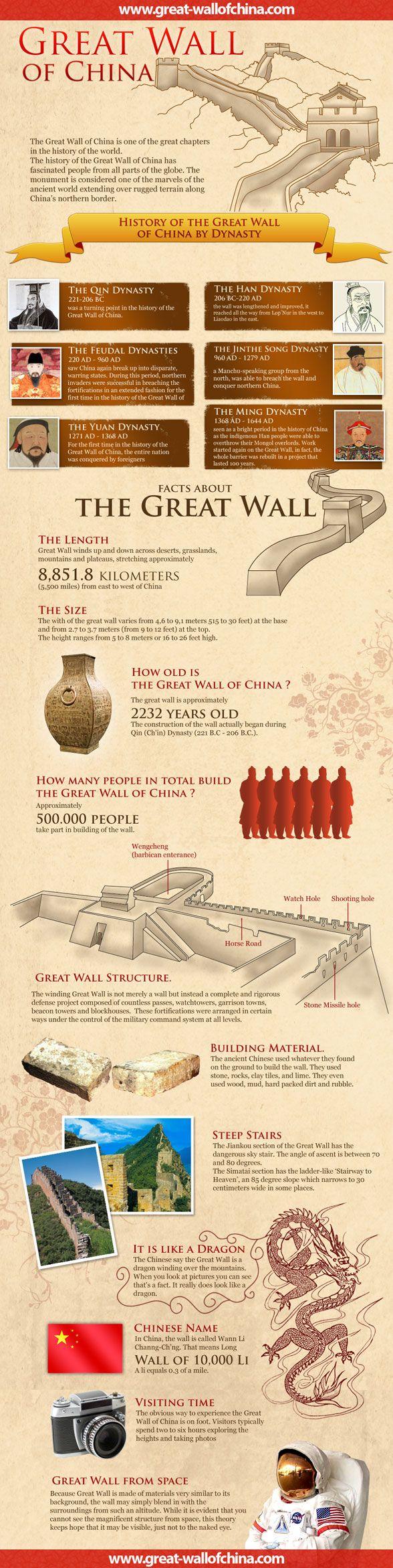 LA GRAN MURALLA CHINA ( en inglés).