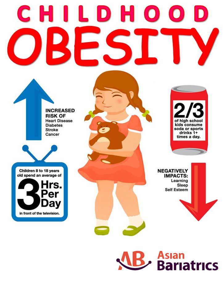 effects of obesity in school aged Obesity is found to gain its hold in earliest years by gina kolata  do not explain why the effect occurs  most efforts to reduce childhood obesity concentrate on school-age children and .