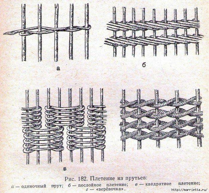 Tipos de tecelagem de galhos (700x648, 521Kb)