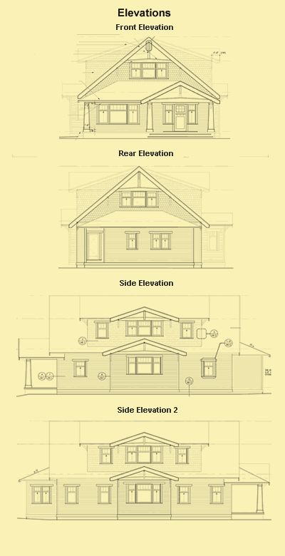 Craftsman Home Designs Arts Crafts House Plans Narrow