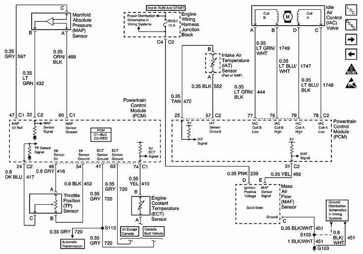 Dbw To Dbc Conversion 03 Harnesses  U2013 Wiring Diagram