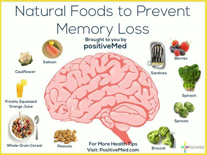 foods that promote memory