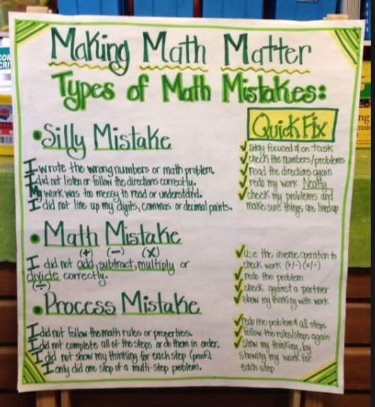 MAKING MATH MATTER...Teaching students how to identify the types of math mistakes they have made, and how to fix them.