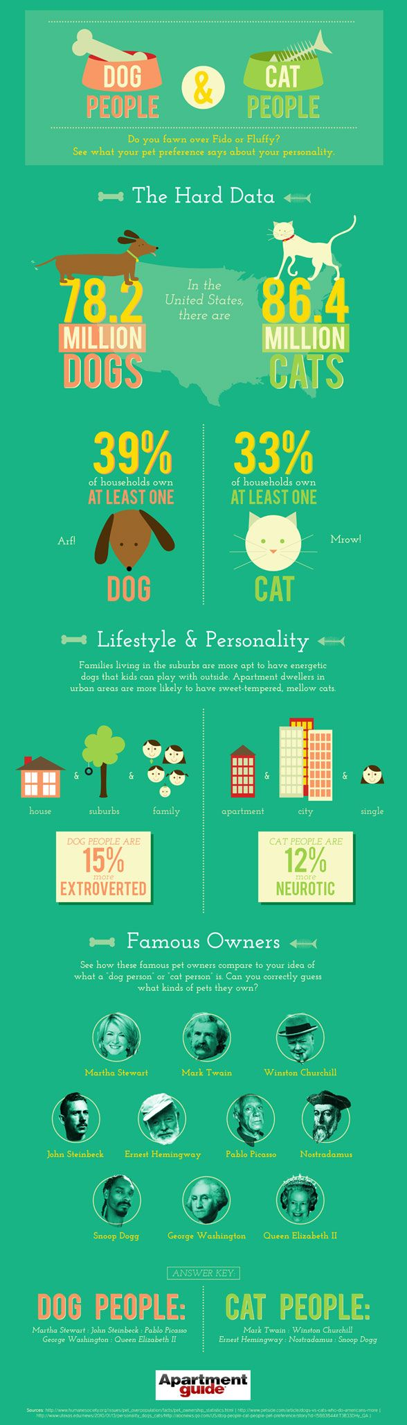 dogs-vs-cats-infographic