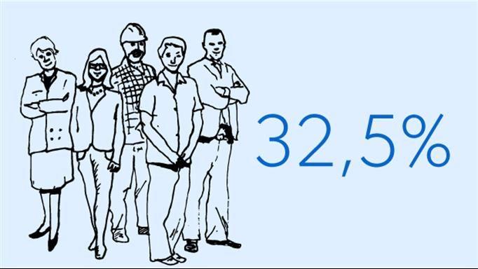 DAGPENGE. Kerteminde har rekord i at få folk i arbejde Med et slag mistede Kerteminde 3.000 arbejdspladser, da Lindøværftet lukkede. I dag har den fynske kommune danmarksrekord i at få dagpengeudfaldne i arbejde. D. 3 SEP 2014