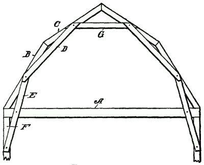best 25  gambrel roof trusses ideas on pinterest