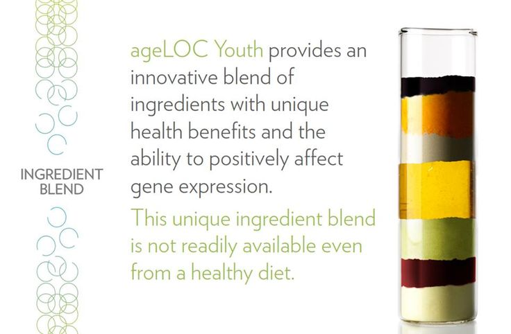 ageLOC YOUTH will launch as a LTO (limited time offer) in September. If you want to try before it realizes on the market, inbox me at blomstrom.malin@gmail.com