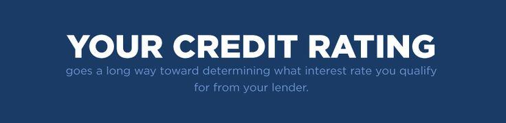 apply for credit card bad credit no bank account