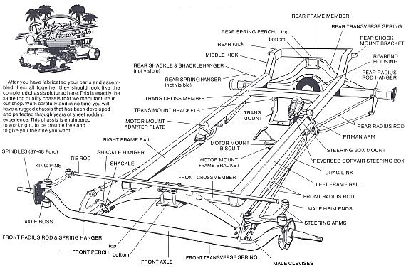 image result for model t frame plans