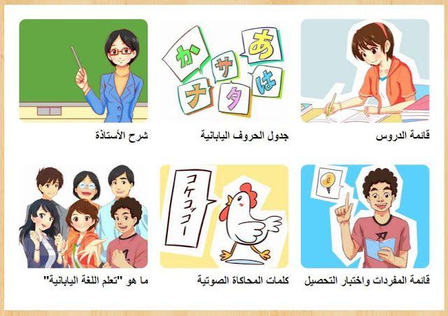 تعلم اللغة اليابانية بشكل سهل وممتع Learn Japanese Learning Japanese