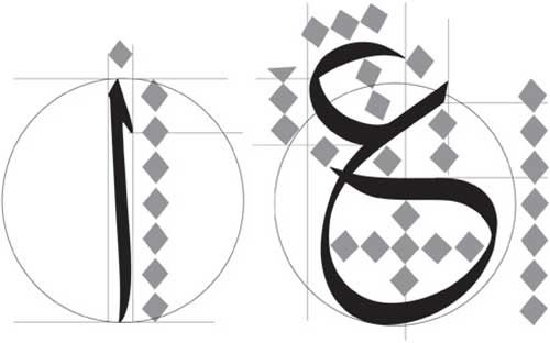 Rules and structure of Arabic calligraphy - Buscar con Google