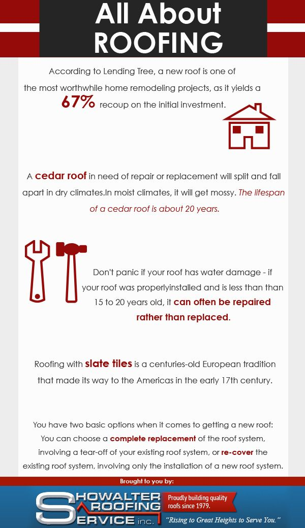 24 best ROOFING EDUCATION images on Pinterest Infographic - roofing estimate