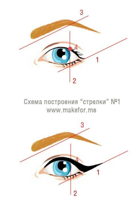 Схема - стрелки