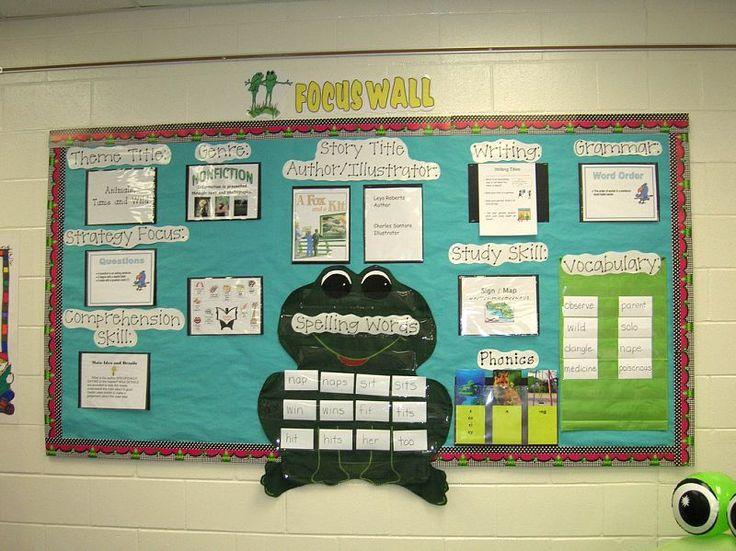 Classroom Design For Grade 8 ~ St grade classroom design pixie chicks theme