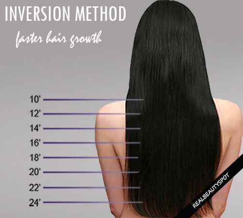 Inversion Method - grow your hair 1 Inch in a Week - Wonder if this really works. I might try this...
