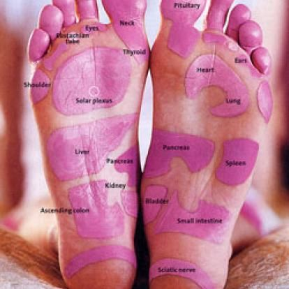 Reflexology points: Move your thumb in a small circular pattern around each area of the sole. Press firmly, using a pulsing, on/off pressure.