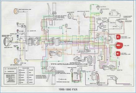Diablo Mini Chopper Wiring Diagram Wiring Diagram | Diagram, Electrical  diagram, Sportster | Spider Mini Chopper Wiring Diagram |  | Pinterest