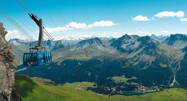 Best places of Arosa Switzerland