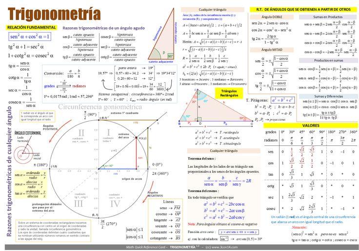 trigonometria formulas1a