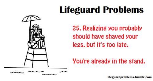 Worst realization. Lifeguard Problems