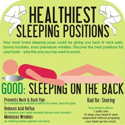 Sleeping On Your Back Can Help Reduce Acid Reflux Heartburn Acidreflux Health Pinterest Healthy Position