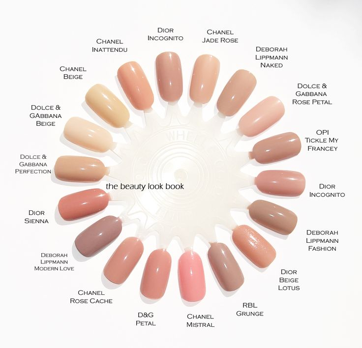 The Beauty Look Book: Color Focus - Pink Nudes for Nails