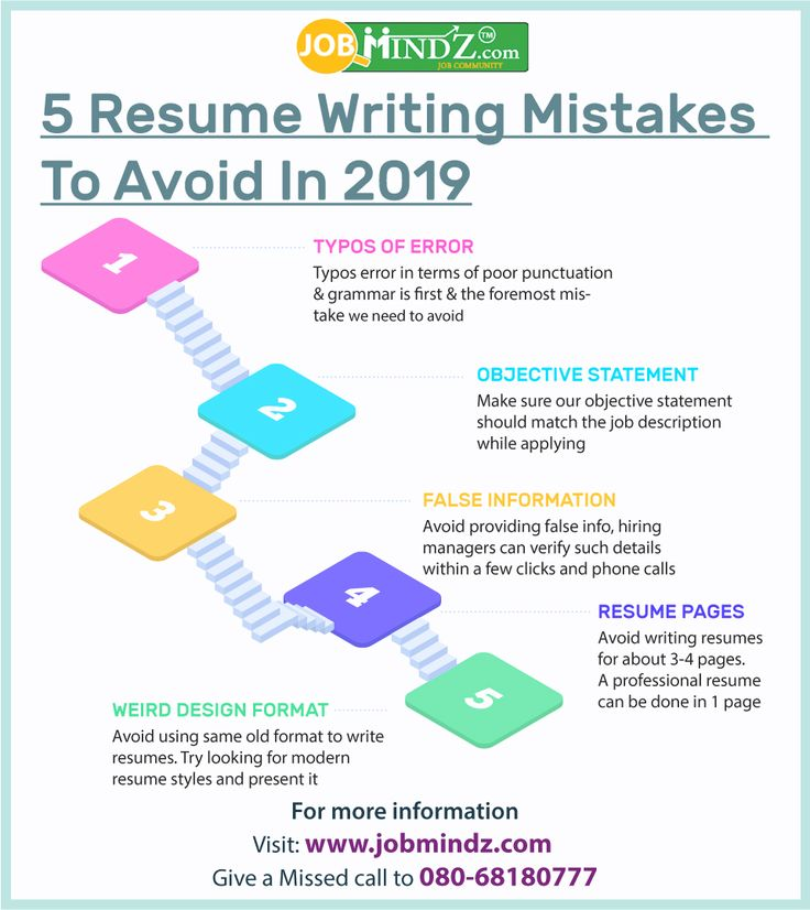 5 resume writing mistakes to avoid in 2019  visit  s      jobmindz com   give a miss call