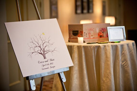 Thumbprint tree - set up
