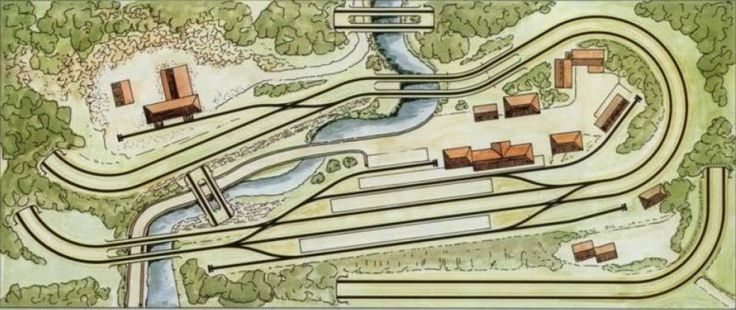 Tworail's Marklin HO Layout - Model Train Forum - the complete model train resource