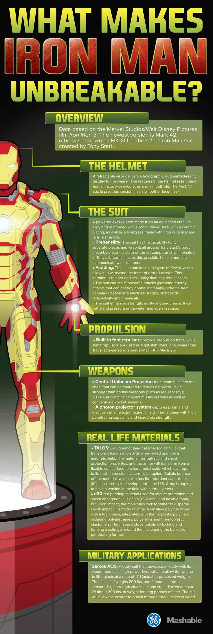 How Indestructible Is Iron Man's Suit?