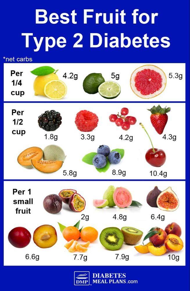 Pin On Diabetic Recipes