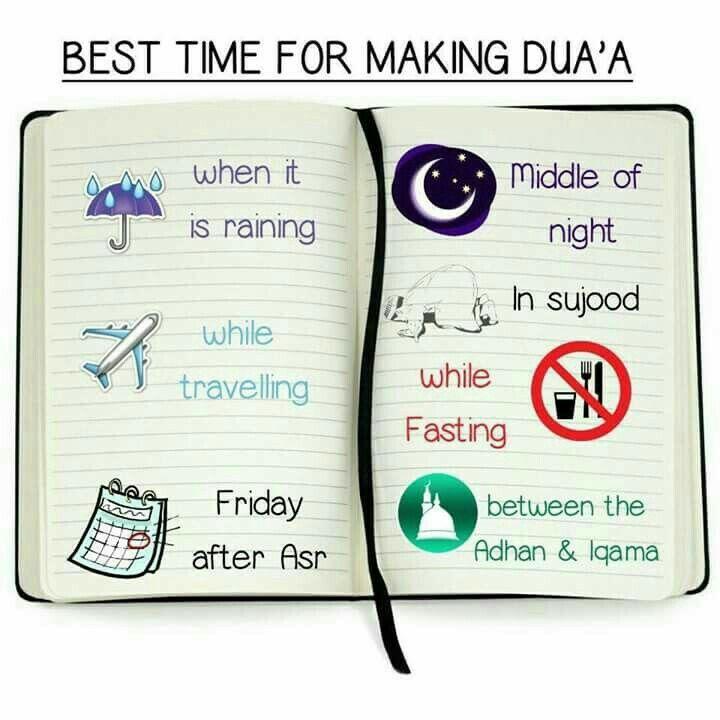 Best Time Dua