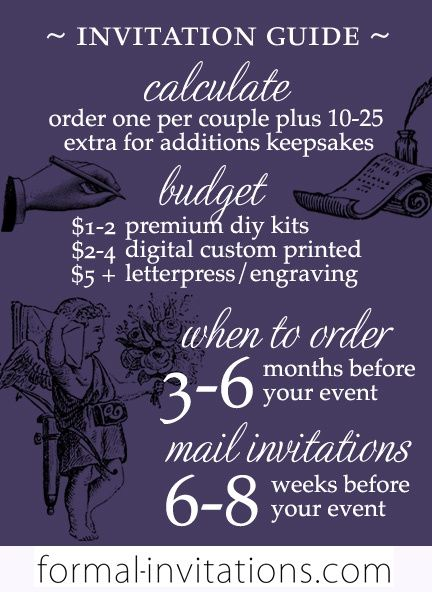 wedding invitation information guide--yikes, we are behind a little bit!