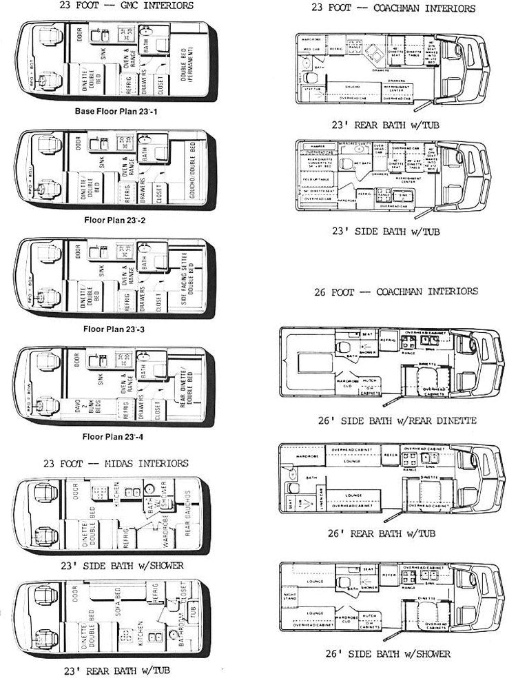 a192df2f1c029e4efe9bee7febc8bdb1 motorhome interior gmc motorhome gmcmotorhome com gmc 23 foot, coachman and midas interiors gmc gmc motorhome wiring diagram at n-0.co