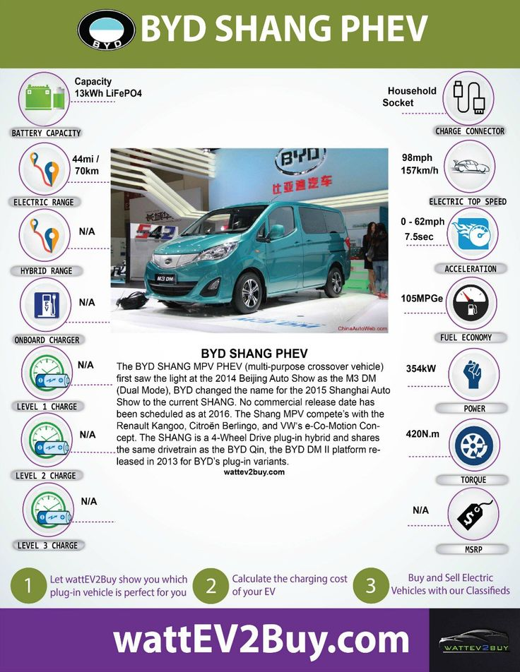 BYD SHANG MPV PHEV performance, specifications and more
