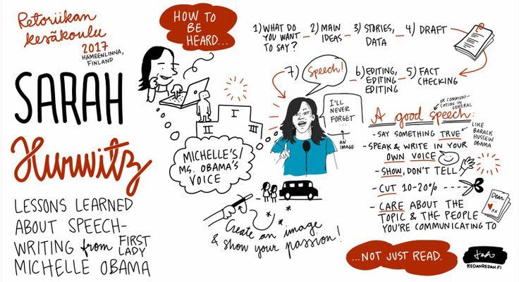 Linda's Sketchnotes « Visual listening, sketchnotes and graphic recording