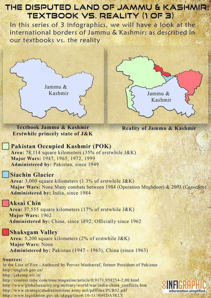Ever wondered when & how the seeds of Jammu & Kashmir conflict were sown – pushing India into decades of animosity with China & Pakistan.