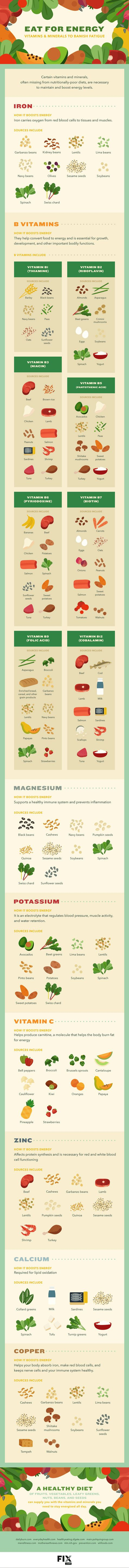 @hotinfographics : Vitamins and Minerals to Banish Fatigue Infographic - https://t.co/XyaAVzctSn