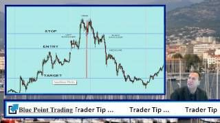 Blue Point Trading - YouTube