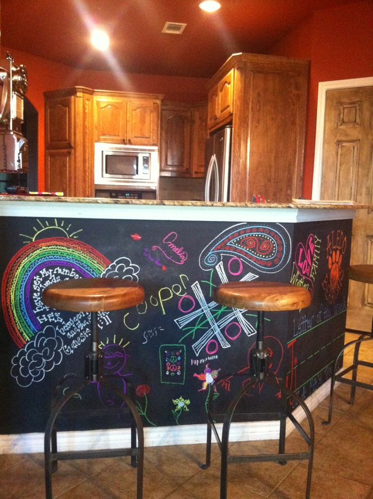 Chalkboards For Kitchens Uk