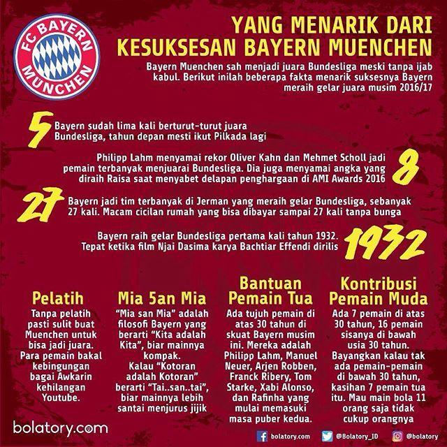 INFOGRAFIS: Beberapa fakta menarik Bayern Muenchen yang jadi juara Bundesliga #bayern #bayernmunich #bayernmunchen #bundesliga #infografis #infographic #miasanmia #fcbayern #indobayern #bolatory #funnyfootball