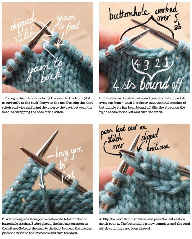 One row buttonholes tutorials