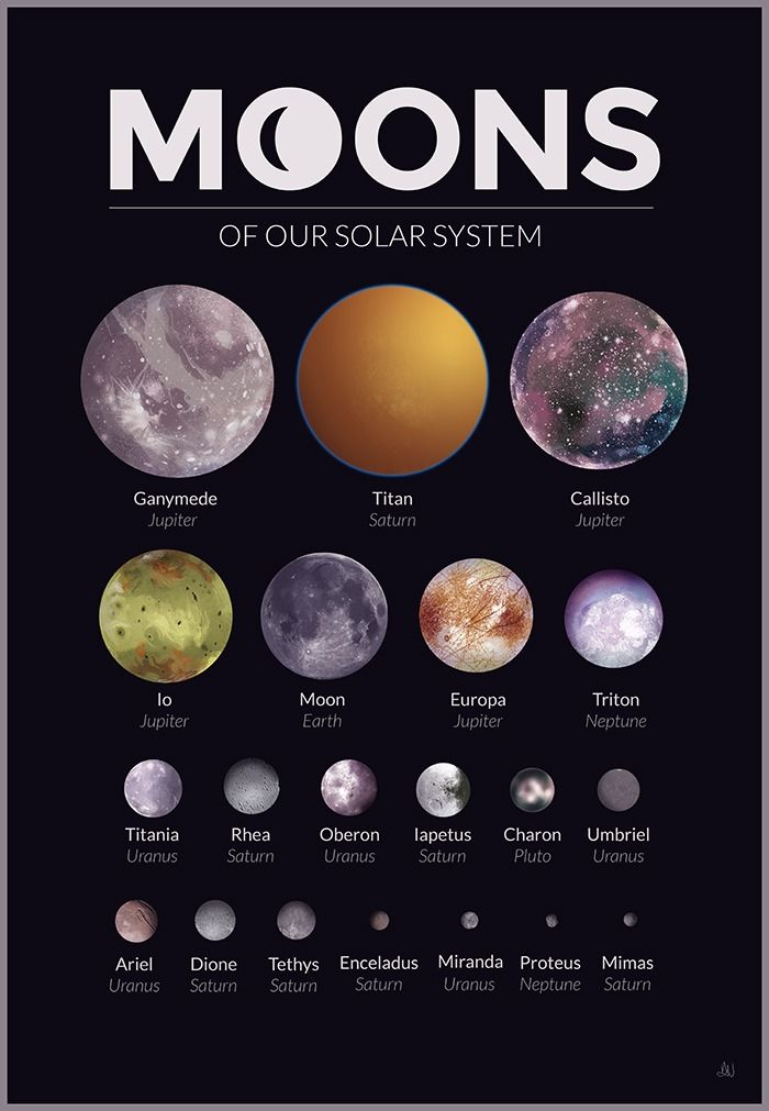 profiles of planets and moons of yanib system - photo #16