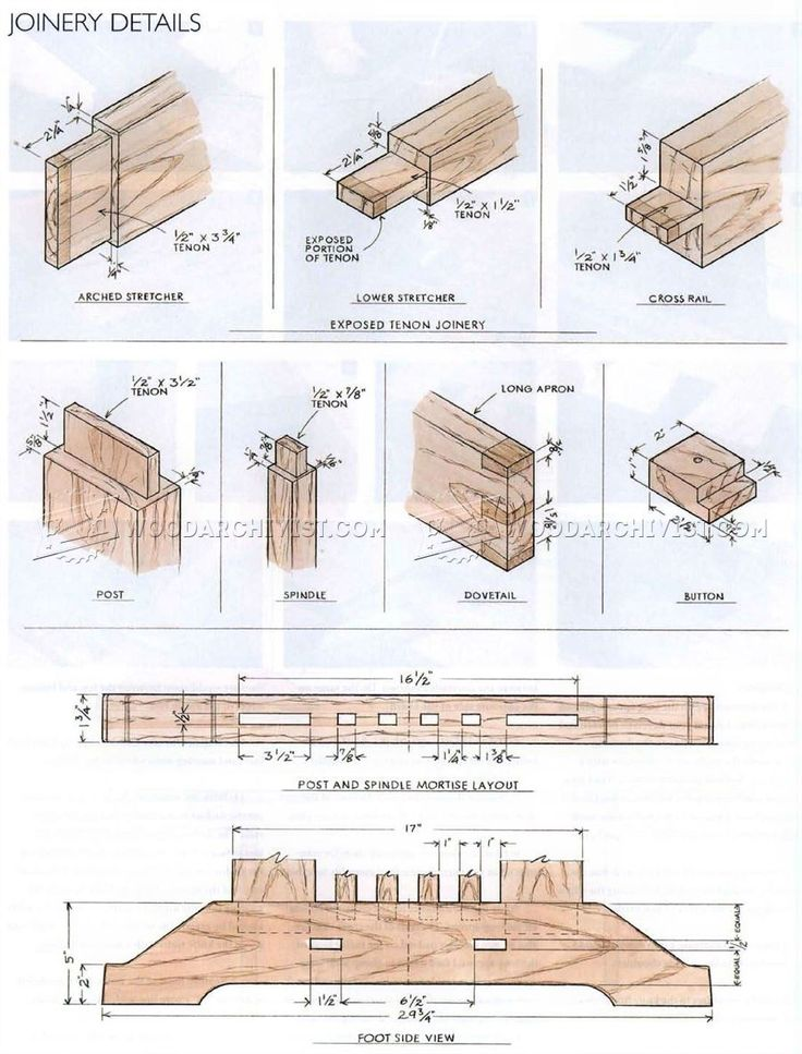 #1919 Craftsman Style Dining Table Plans - Furniture Plans