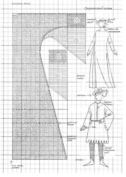 Исторические костюмы туника монаха