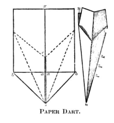 Best  Fly Paper Ideas On   Paper Planes Origami