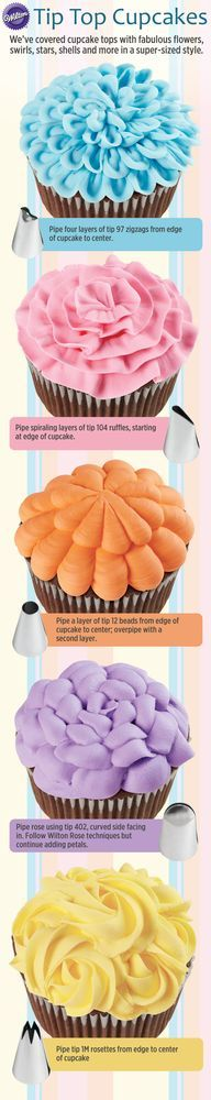 Cake decorating piping tips