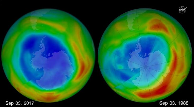The hole in the ozone layer had a smaller-than-usual year in 2017 thanks to warm temperatures high above Antarctica.The ozone hole over Antarctica shrunk to its smallest maximum-extent in September 2017. Here, in this false-color view of the monthly-averaged total ozone the blue and purple indicate areas with the least ozone, while yellows and reds mean the most ozone. Credit: NASA