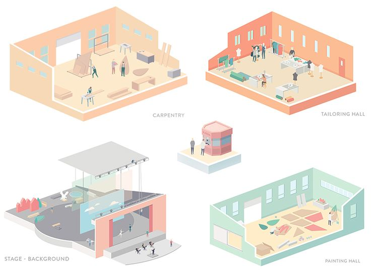 Full scene in pdf : http://guillaumekurkdjian.com/wp-content/uploads/2014/04/HdK_Infografik_hiRes.pdf  Illustrations I did for a Theatre in Linz, Austria Agency : MOOI   27 platforms + characters t...