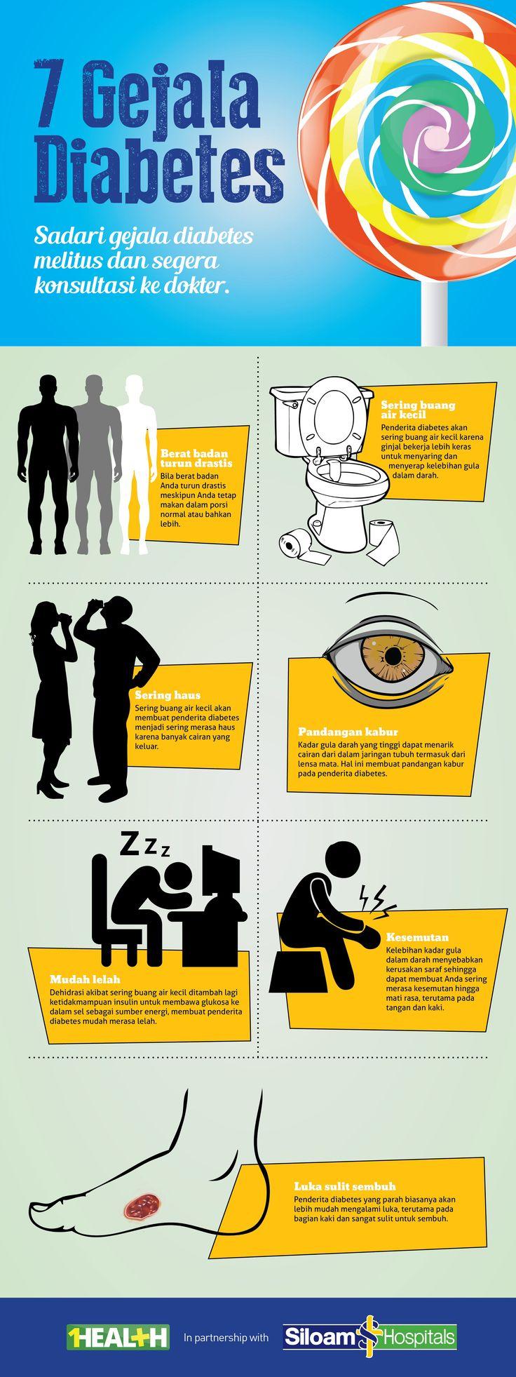 Infografis: 7 Gejala Diabetes